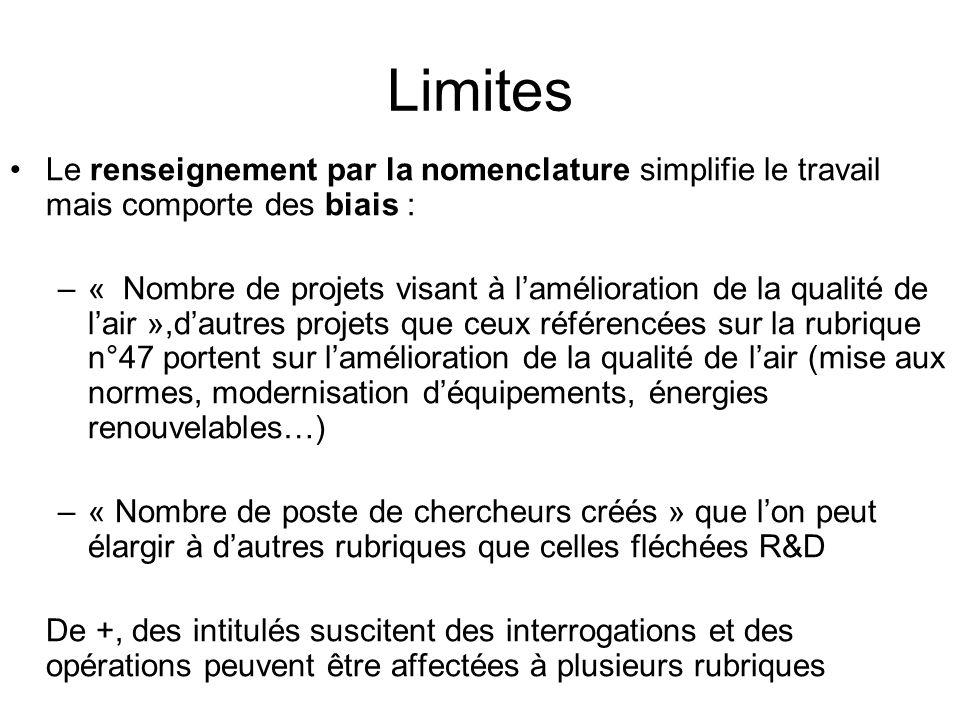 Limites Le renseignement par la nomenclature simplifie le travail mais comporte des biais : –« Nombre de projets visant à lamélioration de la qualité