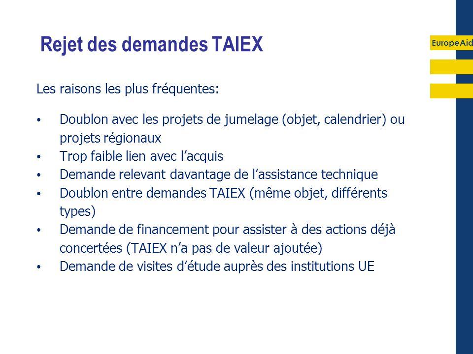 EuropeAid Rejet des demandes TAIEX Les raisons les plus fréquentes: Doublon avec les projets de jumelage (objet, calendrier) ou projets régionaux Trop
