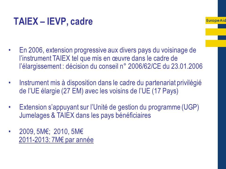 EuropeAid TAIEX – IEVP, pratique Les demandes TAIEX sont transmises à Bruxelles par lUGP en accord avec la délégation de lUE concernée.