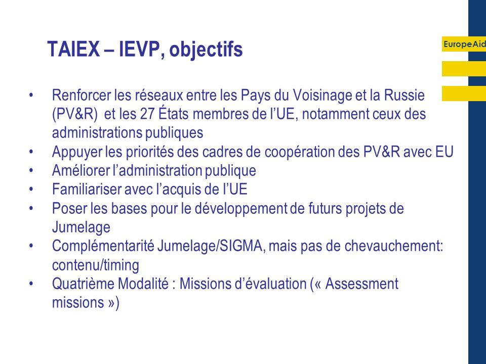 EuropeAid TAIEX IEVP- Environ 1750 requêtes 2006-2011 (1er Tr.)