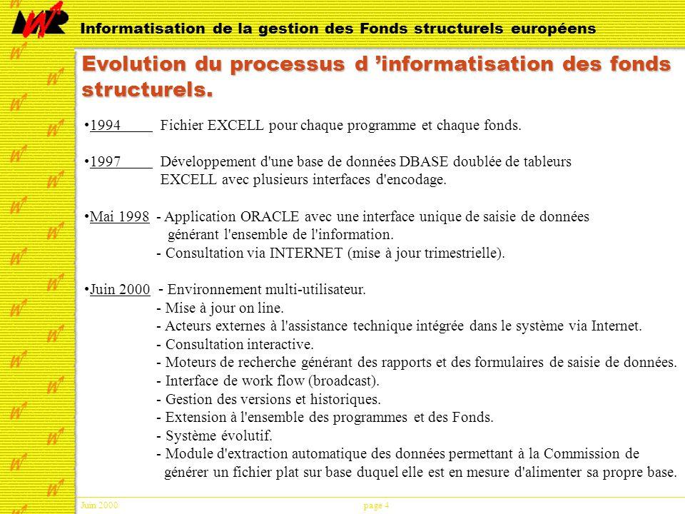 Juin 2000page 5 Informatisation de la gestion des Fonds structurels européens Encodage User/Password Notion dutilisateurs Plusieurs personnes vont être amenées à utiliser les différentes interfaces donnant accès à la base de données.