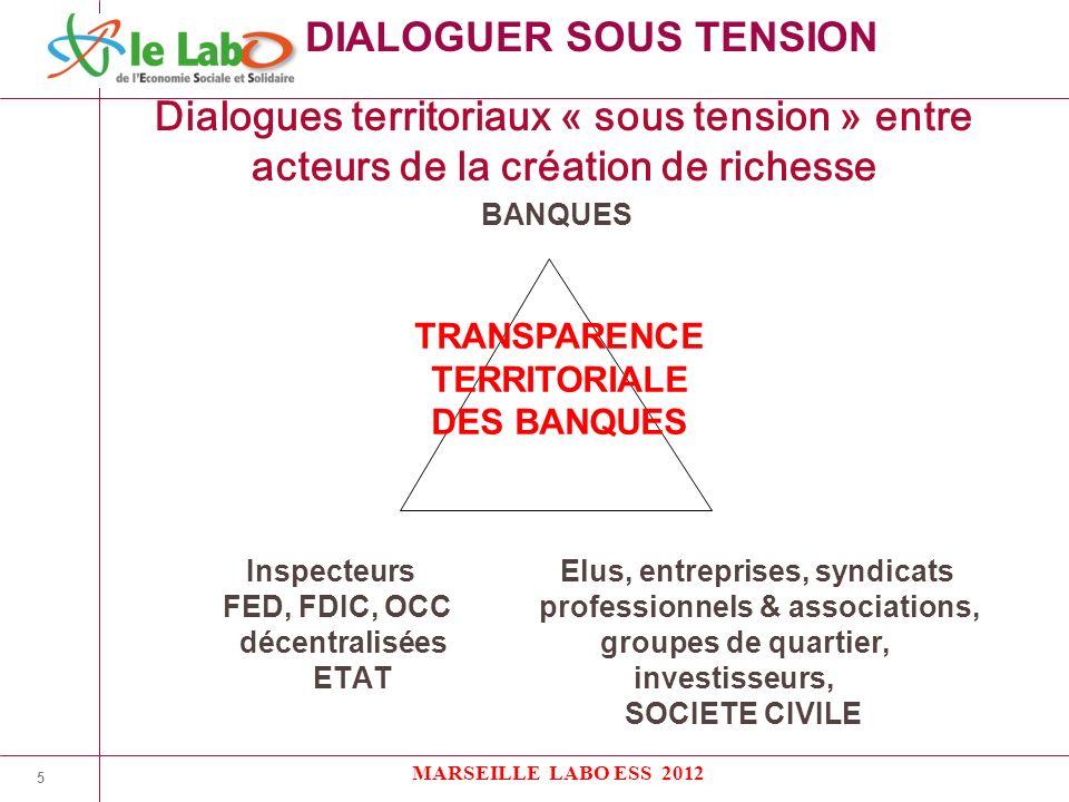 5 Dialogues territoriaux « sous tension » entre acteurs de la création de richesse BANQUES Inspecteurs Elus, entreprises, syndicats FED, FDIC, OCC professionnels & associations, décentralisées groupes de quartier, ETAT investisseurs, SOCIETE CIVILE MARSEILLE LABO ESS 2012 DIALOGUER SOUS TENSION TRANSPARENCE TERRITORIALE DES BANQUES