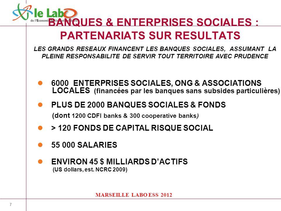 7 BANQUES & ENTERPRISES SOCIALES : PARTENARIATS SUR RESULTATS 6000 ENTERPRISES SOCIALES, ONG & ASSOCIATIONS LOCALES (financées par les banques sans subsides particulières) PLUS DE 2000 BANQUES SOCIALES & FONDS (dont 1200 CDFI banks & 300 cooperative banks) > 120 FONDS DE CAPITAL RISQUE SOCIAL 55 000 SALARIES ENVIRON 45 $ MILLIARDS DACTIFS (US dollars, est.