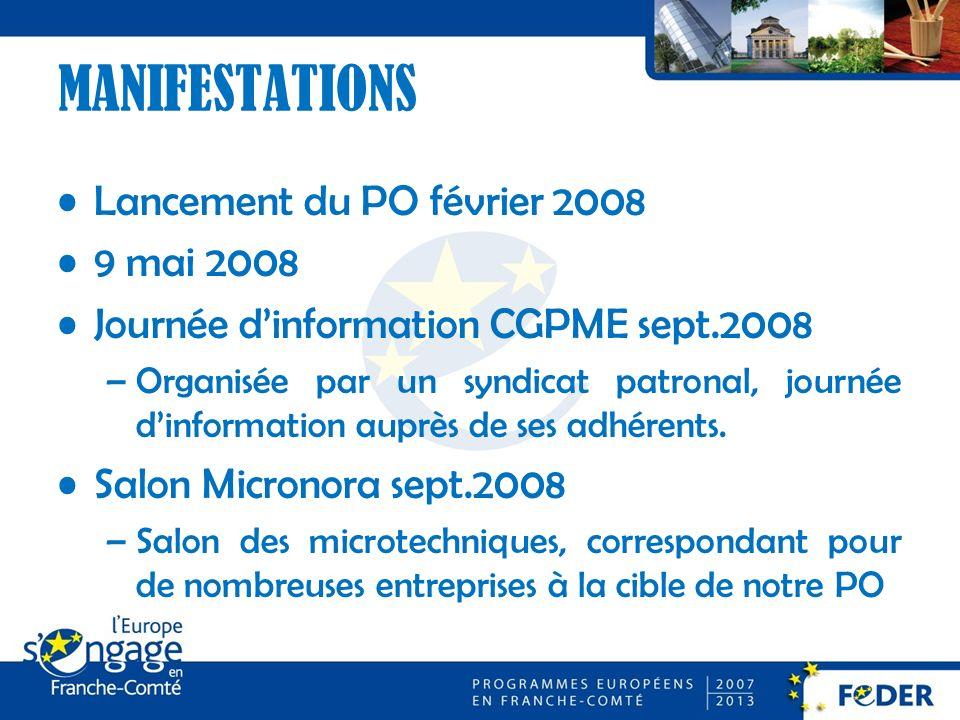 MANIFESTATIONS Lancement du PO février 2008 9 mai 2008 Journée dinformation CGPME sept.2008 –Organisée par un syndicat patronal, journée dinformation auprès de ses adhérents.