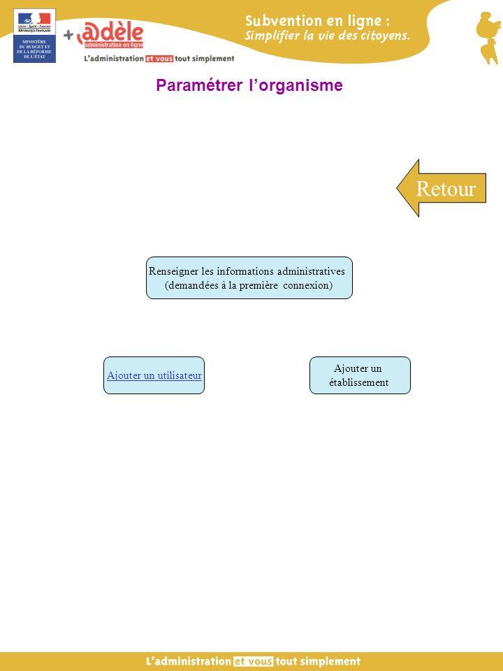 Ajouter un utilisateur Ajouter un établissement Retour Renseigner les informations administratives (demandées à la première connexion) Paramétrer lorg