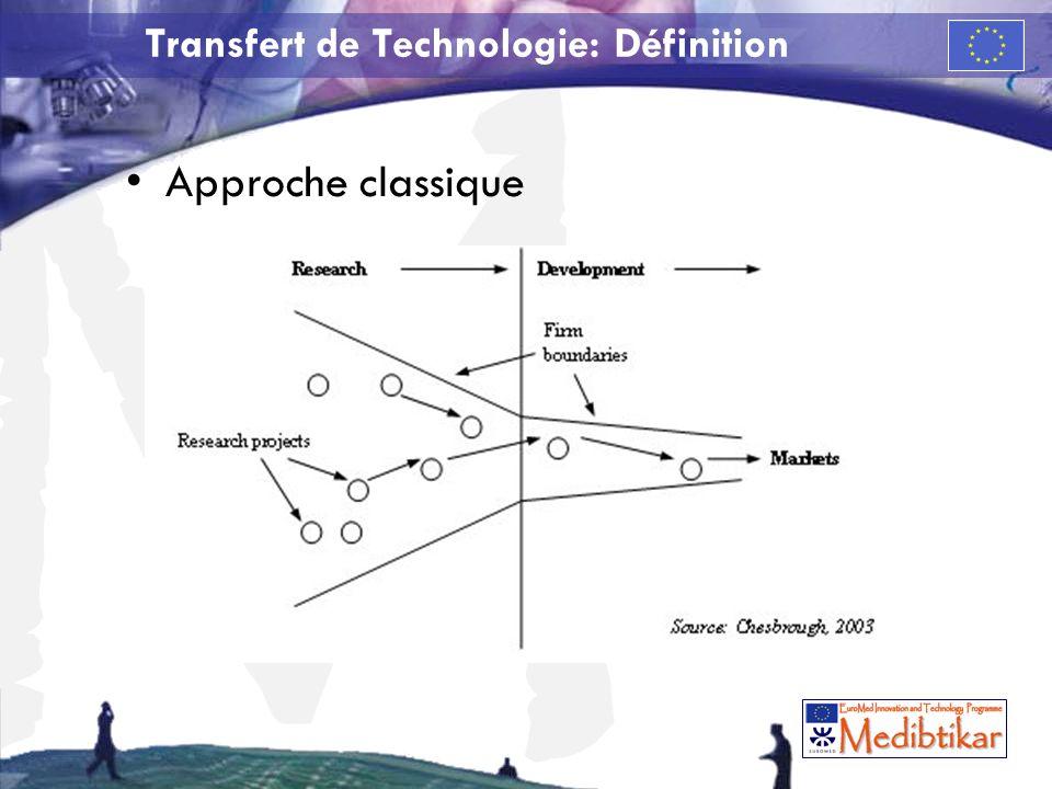M Transfert de Technologie: Définition Approche classique
