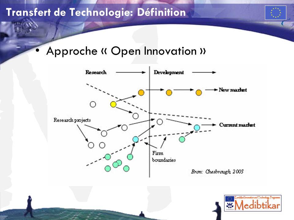 Transfert de technologie définition approche open innovation