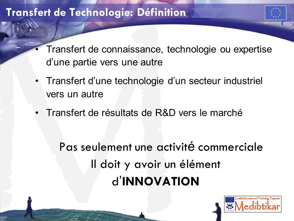 M Transfert de Technologie: Définition Transfert de connaissance, technologie ou expertise dune partie vers une autre Transfert dune technologie dun secteur industriel vers un autre Transfert de résultats de R&D vers le marché Pas seulement une activit é commerciale Il doit y avoir un élément d INNOVATION