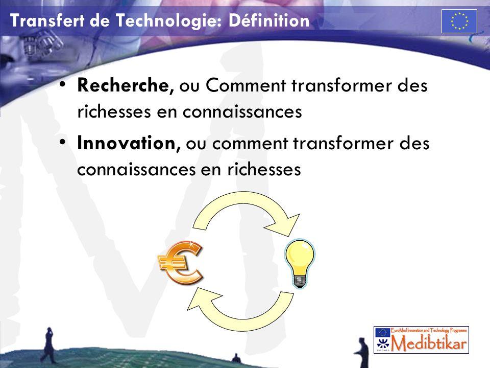 M Transfert de Technologie: Définition Recherche, ou Comment transformer des richesses en connaissances Innovation, ou comment transformer des connaissances en richesses