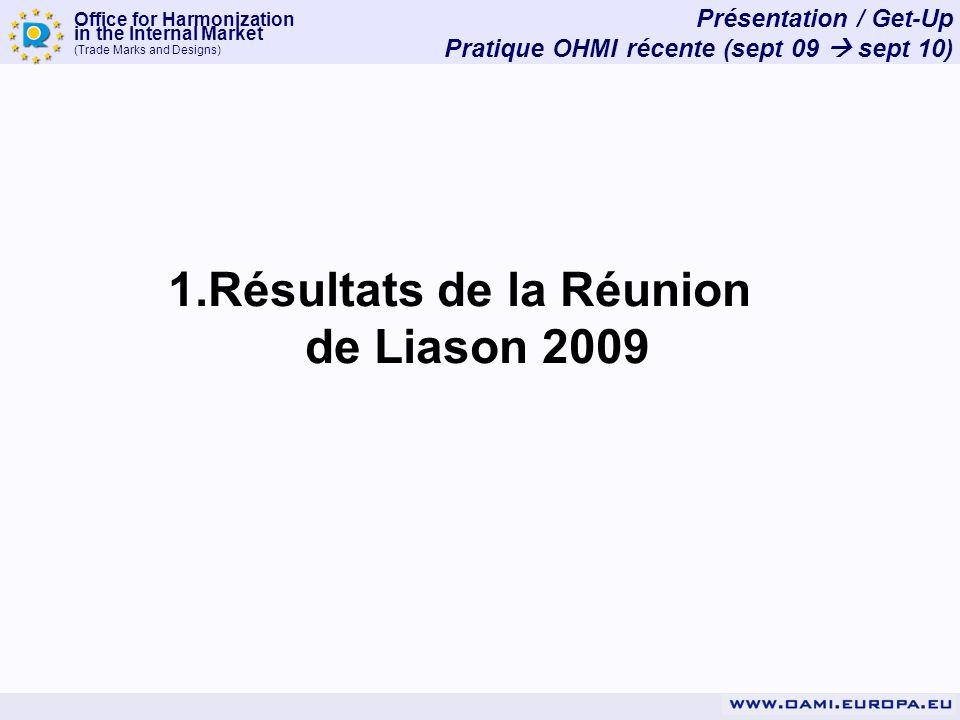 Office for Harmonization in the Internal Market (Trade Marks and Designs) 1.Résultats de la Réunion de Liason 2009 Présentation / Get-Up Pratique OHMI