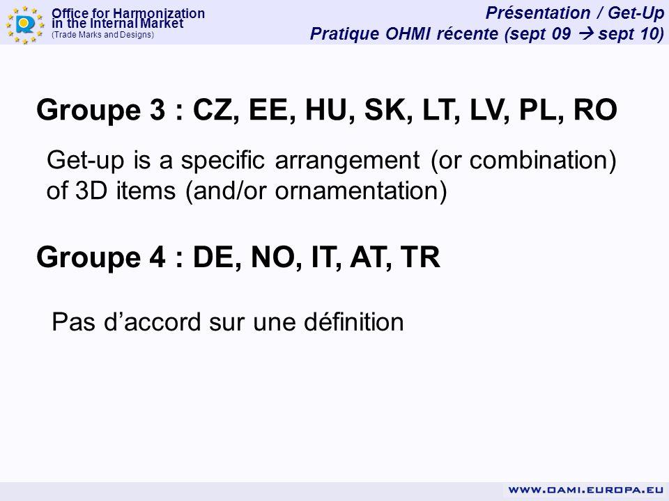 Office for Harmonization in the Internal Market (Trade Marks and Designs) Présentation / Get-Up Pratique OHMI récente (sept 09 sept 10) Groupe 3 : CZ,