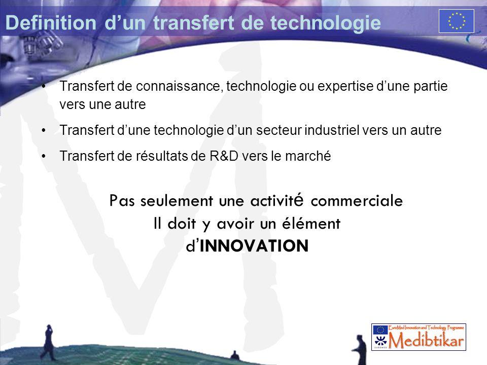 M Definition dun transfert de technologie Transfert de connaissance, technologie ou expertise dune partie vers une autre Transfert dune technologie dun secteur industriel vers un autre Transfert de résultats de R&D vers le marché Pas seulement une activit é commerciale Il doit y avoir un élément d INNOVATION