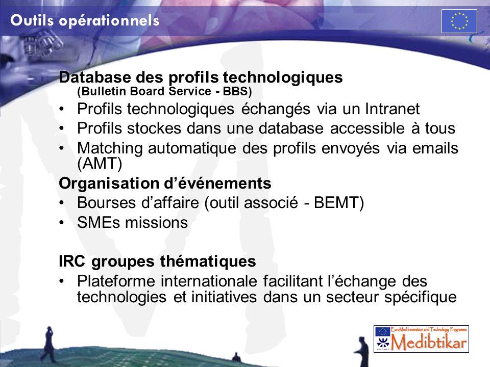 M Outils opérationnels Database des profils technologiques (Bulletin Board Service - BBS) Profils technologiques échangés via un Intranet Profils stoc