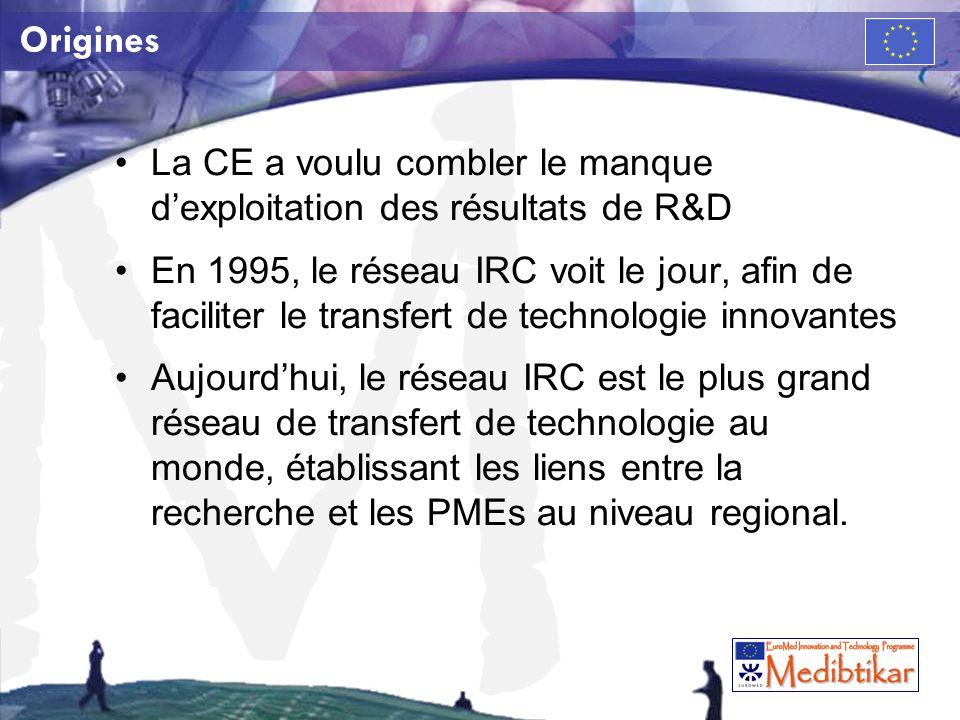 M Origines La CE a voulu combler le manque dexploitation des résultats de R&D En 1995, le réseau IRC voit le jour, afin de faciliter le transfert de technologie innovantes Aujourdhui, le réseau IRC est le plus grand réseau de transfert de technologie au monde, établissant les liens entre la recherche et les PMEs au niveau regional.