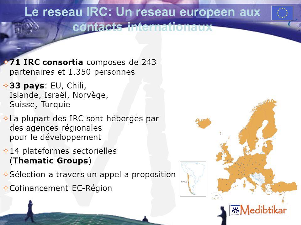 M Le reseau IRC: Un reseau europeen aux contacts internationaux 71 IRC consortia composes de 243 partenaires et 1.350 personnes 33 pays: EU, Chili, Islande, Israël, Norvège, Suisse, Turquie La plupart des IRC sont hébergés par des agences régionales pour le développement 14 plateformes sectorielles (Thematic Groups) Sélection a travers un appel a proposition Cofinancement EC-Région
