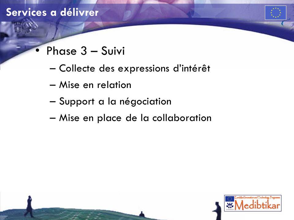 Services a délivrer Phase 3 – Suivi –Collecte des expressions dintérêt –Mise en relation –Support a la négociation –Mise en place de la collaboration