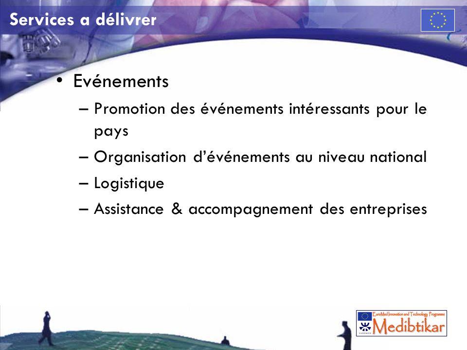 Services a délivrer Evénements –Promotion des événements intéressants pour le pays –Organisation dévénements au niveau national –Logistique –Assistance & accompagnement des entreprises