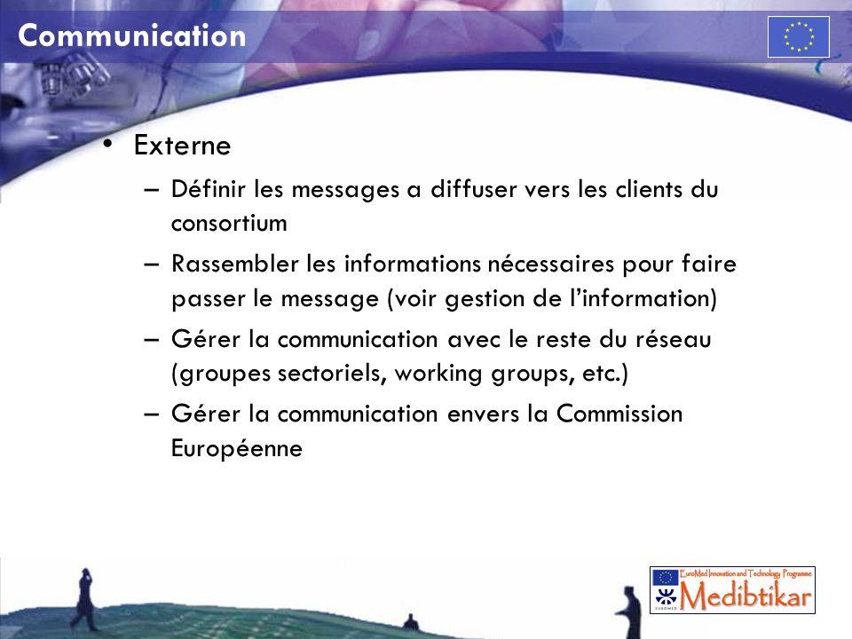 Communication Externe –Définir les messages a diffuser vers les clients du consortium –Rassembler les informations nécessaires pour faire passer le message (voir gestion de linformation) –Gérer la communication avec le reste du réseau (groupes sectoriels, working groups, etc.) –Gérer la communication envers la Commission Européenne
