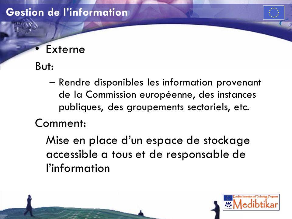 Gestion de linformation Externe But: –Rendre disponibles les information provenant de la Commission européenne, des instances publiques, des groupements sectoriels, etc.