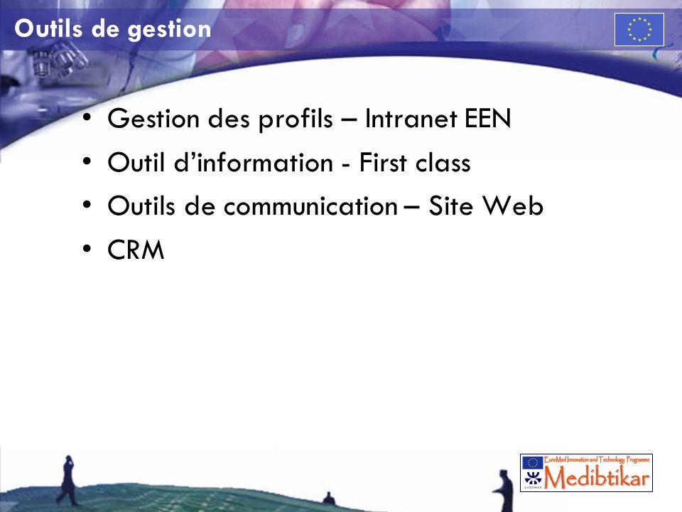 Outils de gestion Gestion des profils – Intranet EEN Outil dinformation - First class Outils de communication – Site Web CRM