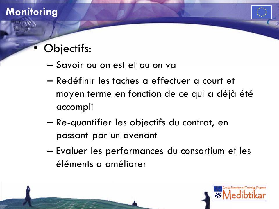 Monitoring Objectifs: –Savoir ou on est et ou on va –Redéfinir les taches a effectuer a court et moyen terme en fonction de ce qui a déjà été accompli –Re-quantifier les objectifs du contrat, en passant par un avenant –Evaluer les performances du consortium et les éléments a améliorer