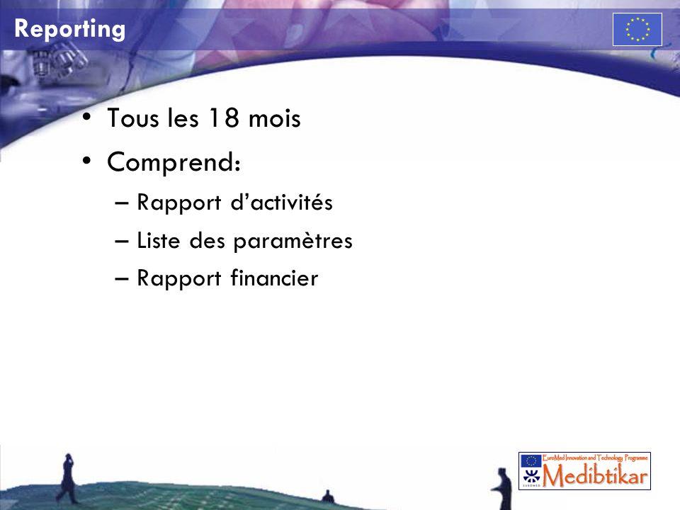 Reporting Tous les 18 mois Comprend: –Rapport dactivités –Liste des paramètres –Rapport financier