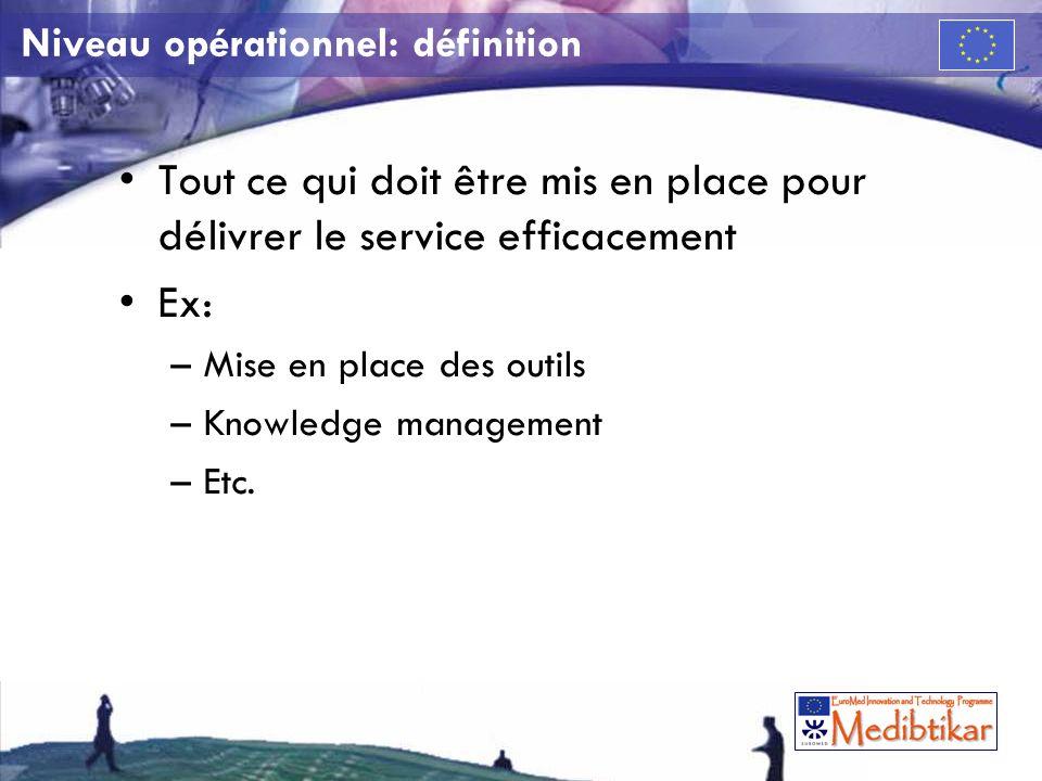 Niveau opérationnel: définition Tout ce qui doit être mis en place pour délivrer le service efficacement Ex: –Mise en place des outils –Knowledge management –Etc.