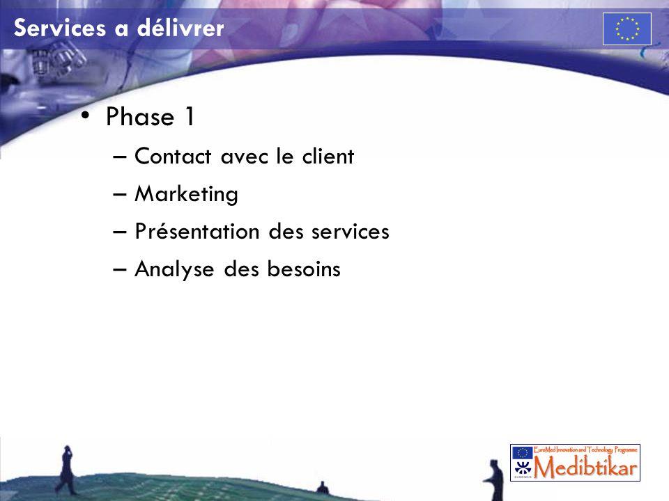Services a délivrer Phase 1 –Contact avec le client –Marketing –Présentation des services –Analyse des besoins
