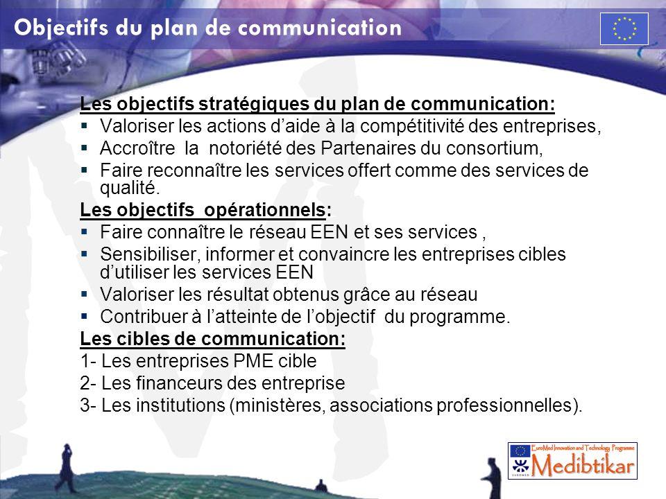 M Objectifs du plan de communication Les objectifs stratégiques du plan de communication: Valoriser les actions daide à la compétitivité des entrepris