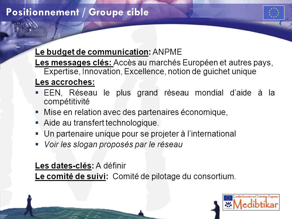 M Positionnement / Groupe cible Le budget de communication: ANPME Les messages clés: Accès au marchés Européen et autres pays, Expertise, Innovation,