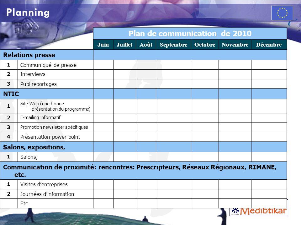M Message / Style Slogan: Utilisation de la charte graphique du réseau Suivre les règle définies dans le guide de communication fourni par lEACI Traduction des documents (dépliant et brochure) en arabe.