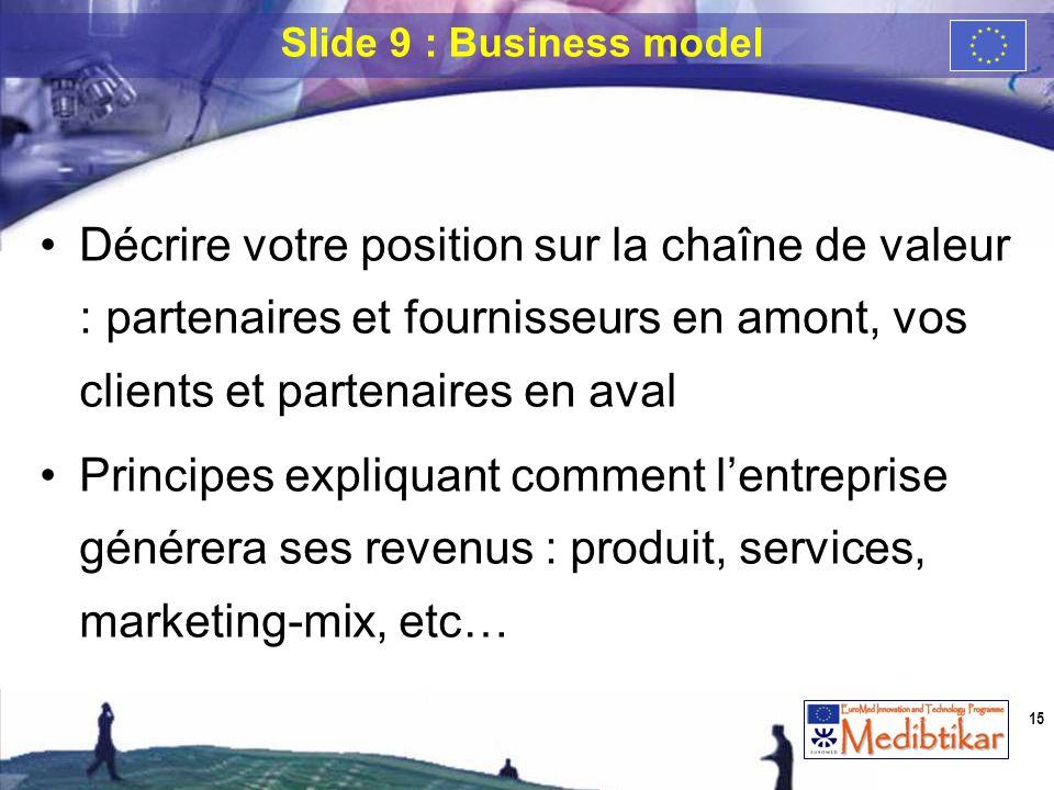 Décrire votre position sur la chaîne de valeur : partenaires et fournisseurs en amont, vos clients et partenaires en aval Principes expliquant comment