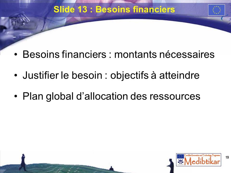 Besoins financiers : montants nécessaires Justifier le besoin : objectifs à atteindre Plan global dallocation des ressources Slide 13 : Besoins financ