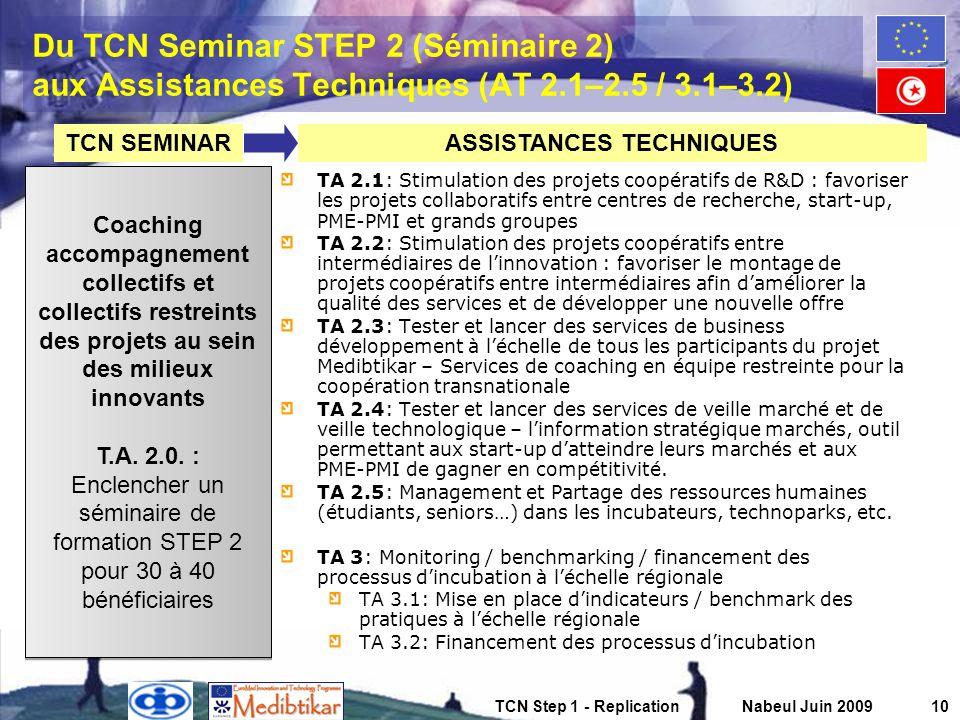 TCN Step 1 - ReplicationNabeul Juin 200910 Du TCN Seminar STEP 2 (Séminaire 2) aux Assistances Techniques (AT 2.1–2.5 / 3.1–3.2) TA 2.1: Stimulation d