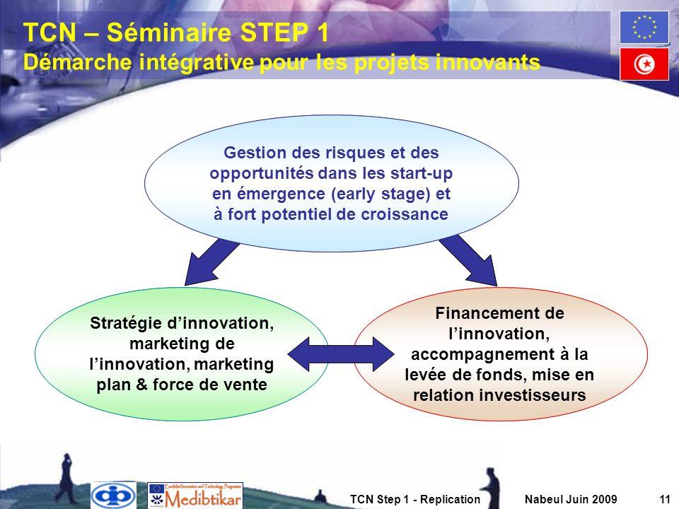 TCN Step 1 - ReplicationNabeul Juin 200911 Financement de linnovation, accompagnement à la levée de fonds, mise en relation investisseurs Gestion des