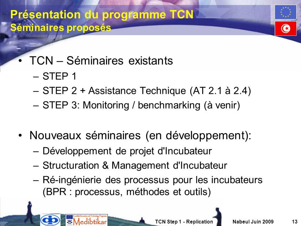 TCN Step 1 - ReplicationNabeul Juin 200913 Présentation du programme TCN Séminaires proposés TCN – Séminaires existants –STEP 1 –STEP 2 + Assistance T