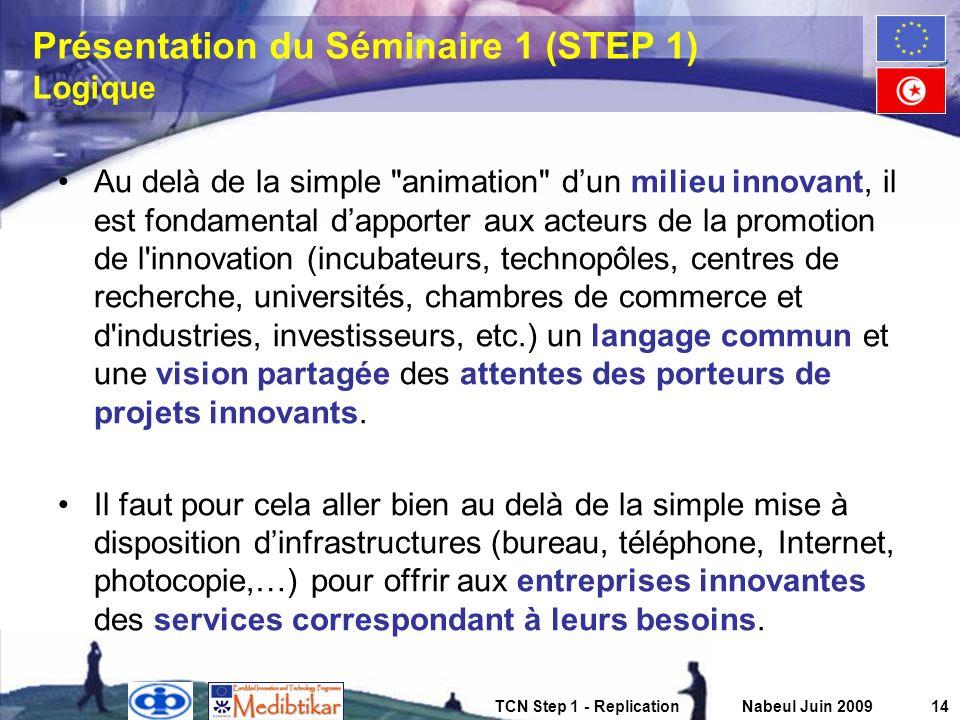 TCN Step 1 - ReplicationNabeul Juin 200914 Présentation du Séminaire 1 (STEP 1) Logique Au delà de la simple