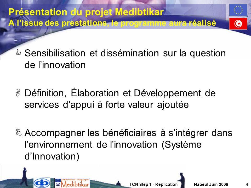 TCN Step 1 - ReplicationNabeul Juin 20095 Présentation du projet Medibtikar Définition de nos activités 3 Critères / Conditions principales –Pilotés par la demande (Enquête NFP + SWOT) –Livrables & impact régionaux –Complémentarité et synergies avec les autres programmes et initiatives
