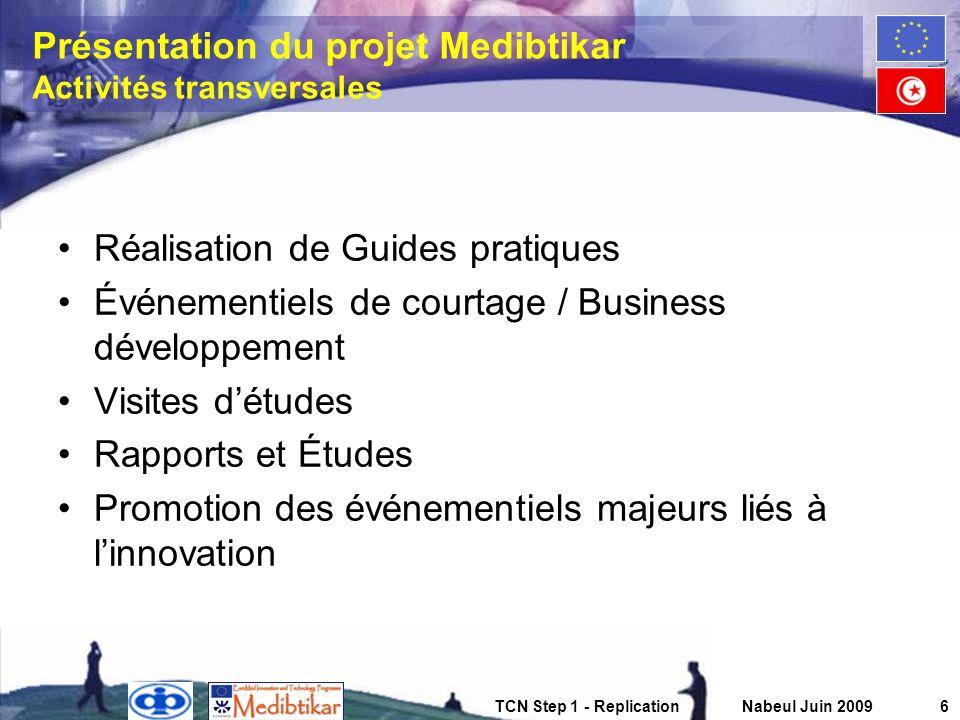 TCN Step 1 - ReplicationNabeul Juin 20097 Présentation du projet Medibtikar Axes d activités A1: Services aux Incubateurs/Pépinières A2: Transfert de Technologie A3: Financement de l Innovation A4: Management de l Innovation A5: Support Sectoriel