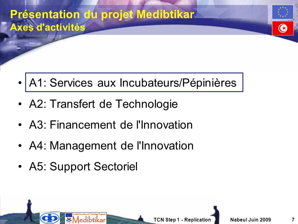 TCN Step 1 - ReplicationNabeul Juin 20097 Présentation du projet Medibtikar Axes d'activités A1: Services aux Incubateurs/Pépinières A2: Transfert de