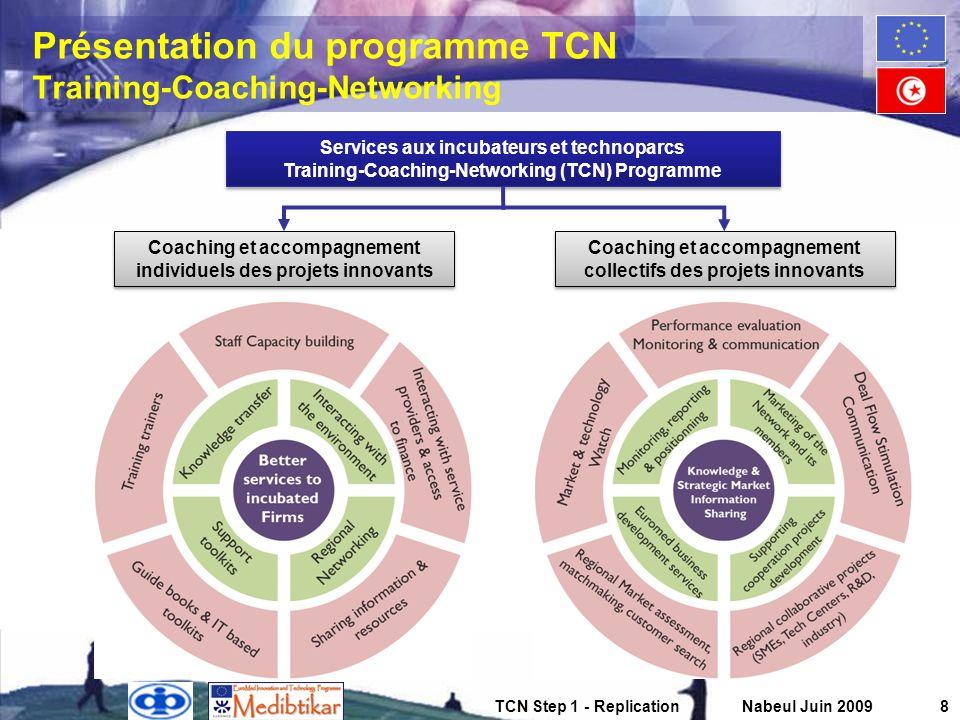 TCN Step 1 - ReplicationNabeul Juin 20098 Présentation du programme TCN Training-Coaching-Networking Coaching et accompagnement collectifs des projets