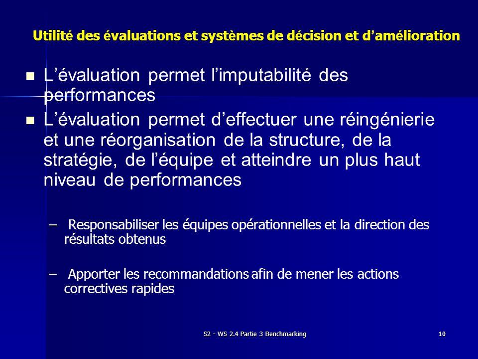S2 - WS 2.4 Partie 3 Benchmarking10 Lévaluation permet limputabilité des performances Lévaluation permet deffectuer une réingénierie et une réorganisation de la structure, de la stratégie, de léquipe et atteindre un plus haut niveau de performances – – Responsabiliser les équipes opérationnelles et la direction des résultats obtenus – – Apporter les recommandations afin de mener les actions correctives rapides Utilit é des é valuations et syst è mes de d é cision et d am é lioration