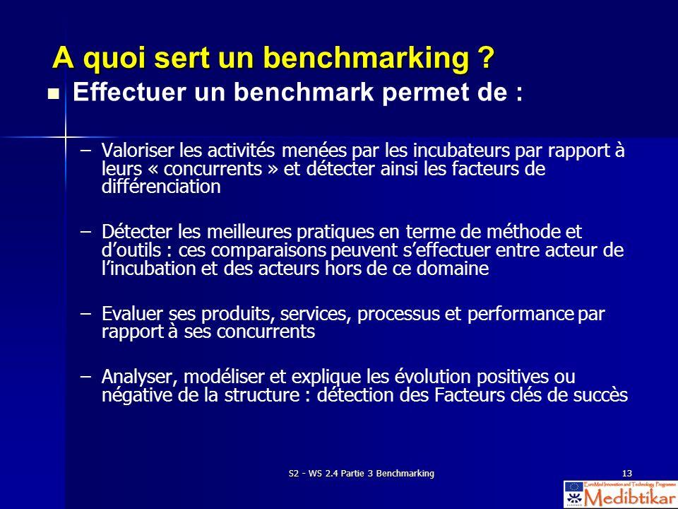 S2 - WS 2.4 Partie 3 Benchmarking13 A quoi sert un benchmarking .
