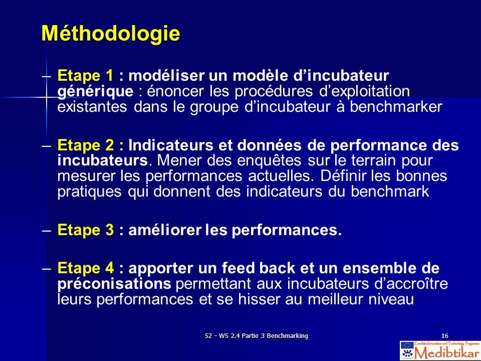S2 - WS 2.4 Partie 3 Benchmarking16 Méthodologie – –Etape 1 : modéliser un modèle dincubateur générique : énoncer les procédures dexploitation existantes dans le groupe dincubateur à benchmarker – –Etape 2 : Indicateurs et données de performance des incubateurs.