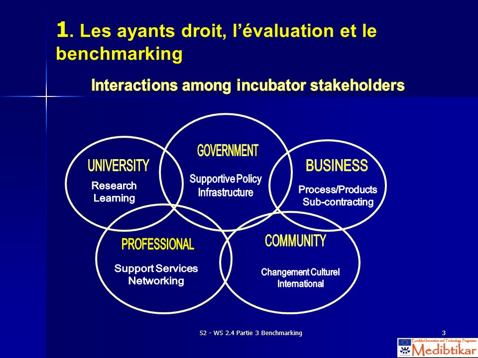 S2 - WS 2.4 Partie 3 Benchmarking 3 1. Les ayants droit, lévaluation et le benchmarking