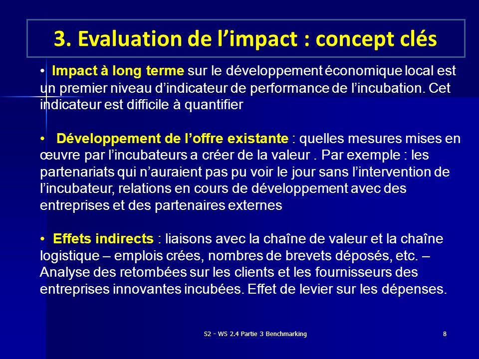 S2 - WS 2.4 Partie 3 Benchmarking8 Impact à long terme sur le développement économique local est un premier niveau dindicateur de performance de lincubation.