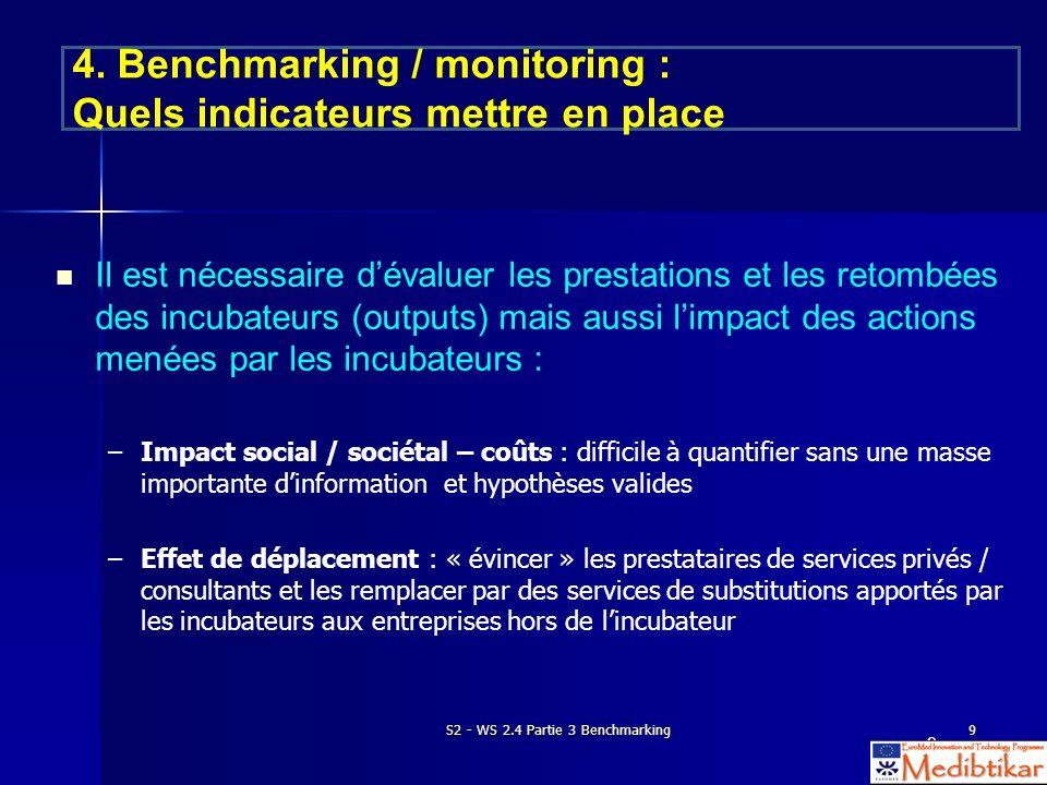 S2 - WS 2.4 Partie 3 Benchmarking9 4.