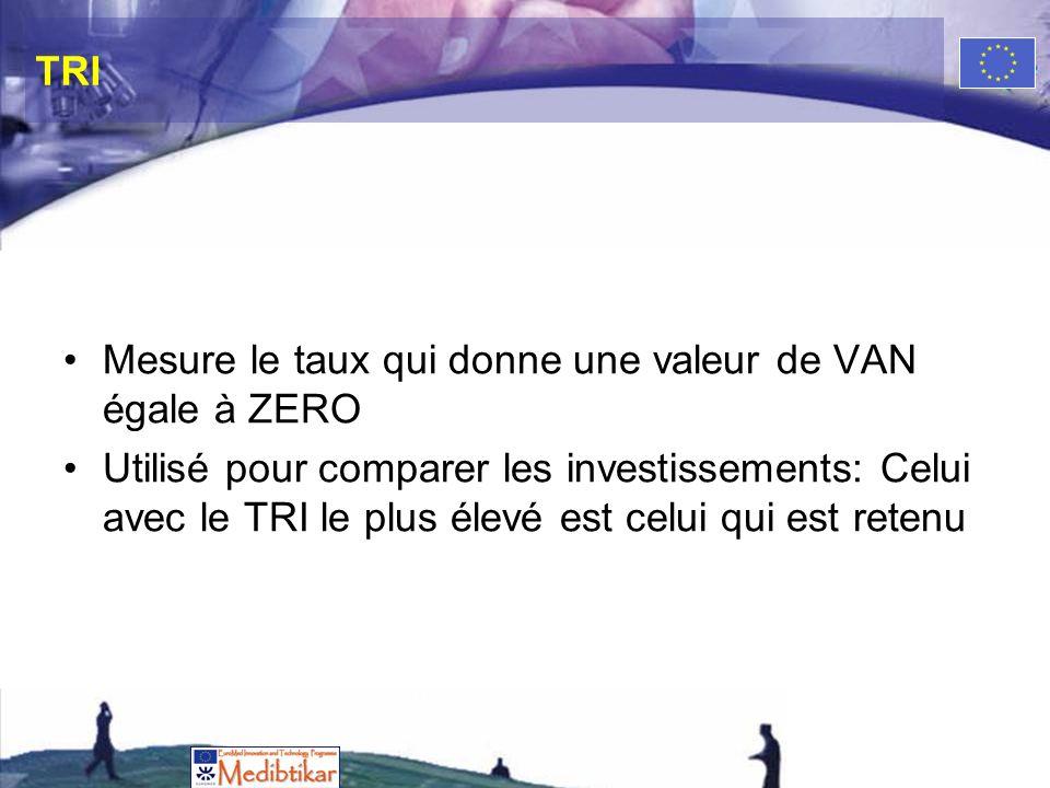 TRI Mesure le taux qui donne une valeur de VAN égale à ZERO Utilisé pour comparer les investissements: Celui avec le TRI le plus élevé est celui qui est retenu