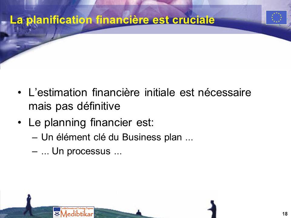 La planification financière est cruciale Lestimation financière initiale est nécessaire mais pas définitive Le planning financier est: –Un élément clé du Business plan...