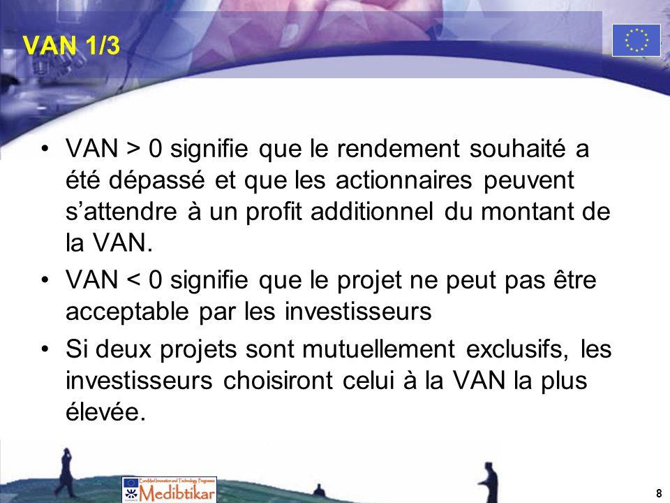 VAN 1/3 VAN > 0 signifie que le rendement souhaité a été dépassé et que les actionnaires peuvent sattendre à un profit additionnel du montant de la VAN.